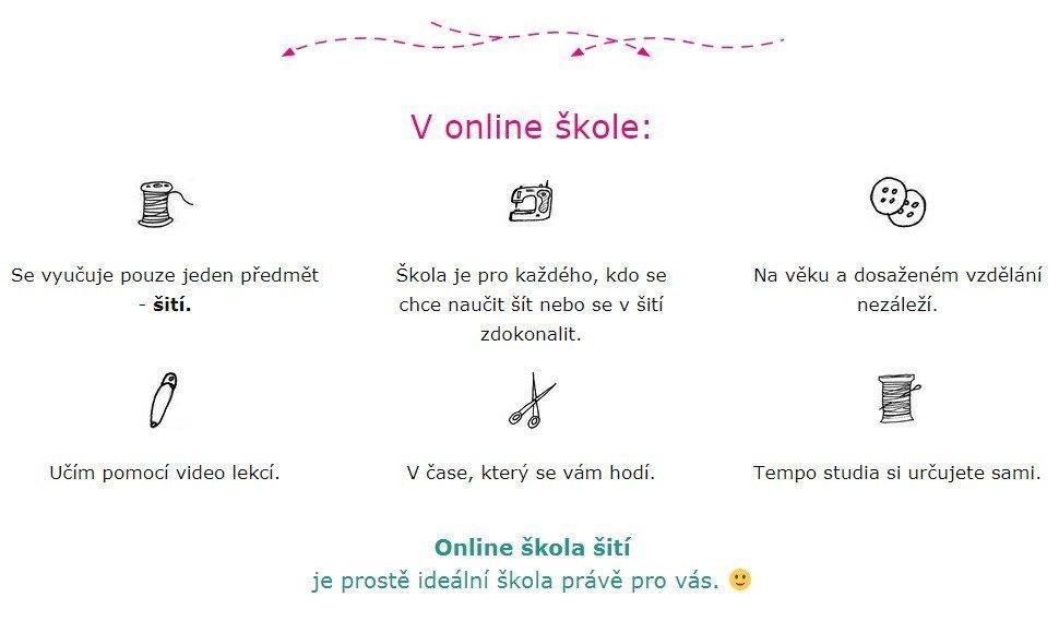 Originální ručně dělaná sada ikon pro web Onlineskolasiti.cz